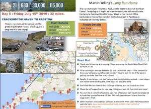 Martin Yelling's Long Run Home